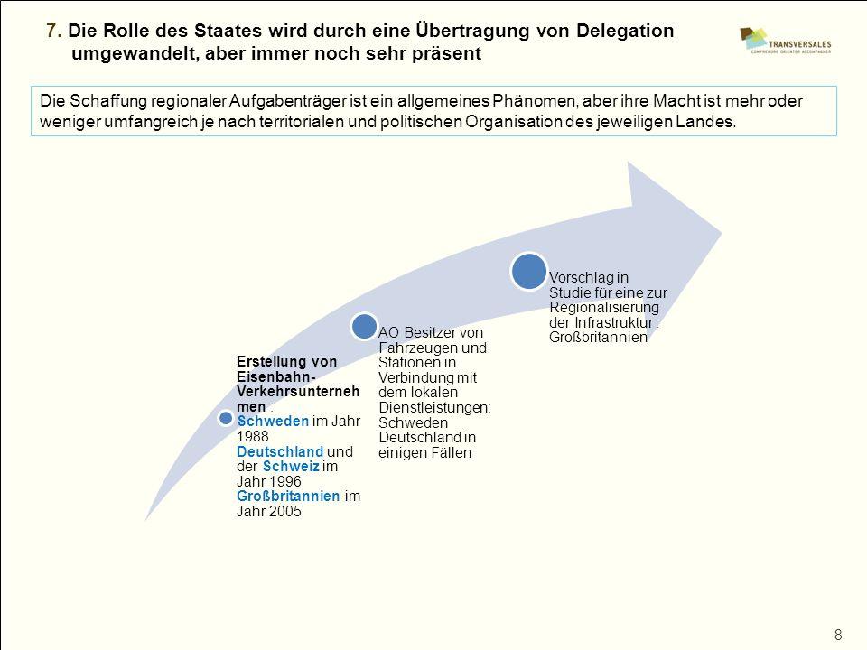 7. Die Rolle des Staates wird durch eine Übertragung von Delegation umgewandelt, aber immer noch sehr präsent
