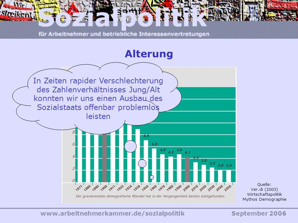 Ver.di (2003) Wirtschaftspolitik