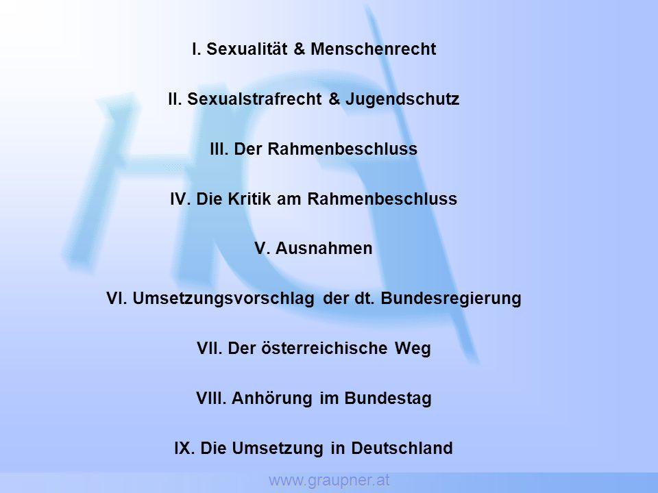I. Sexualität & Menschenrecht II. Sexualstrafrecht & Jugendschutz