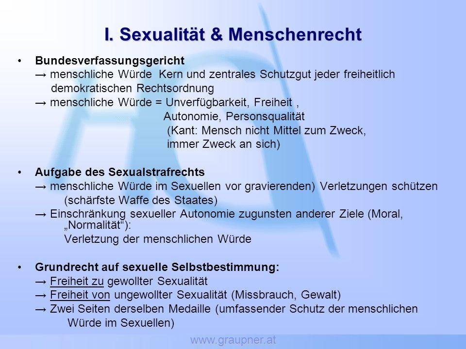 I. Sexualität & Menschenrecht