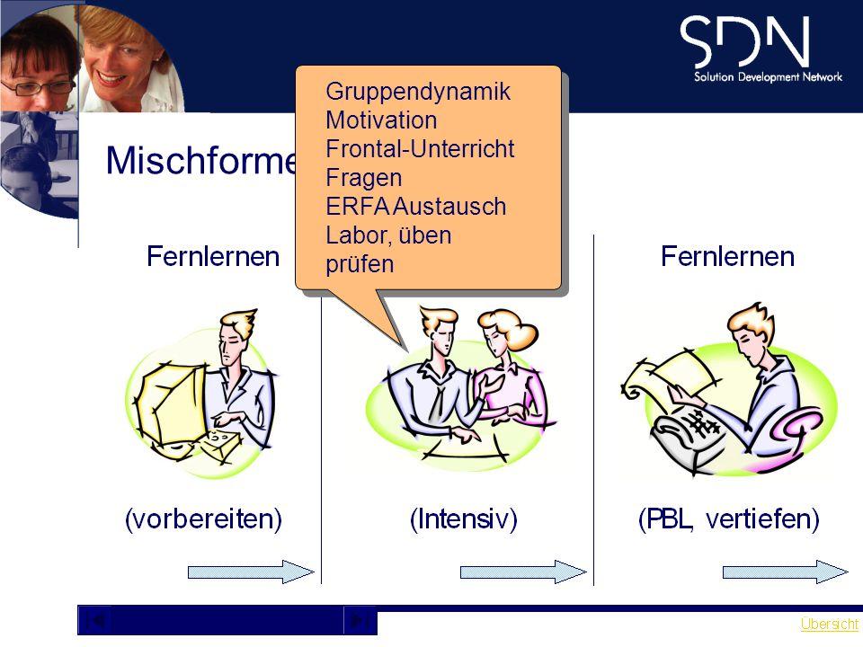 Mischformen (blended)