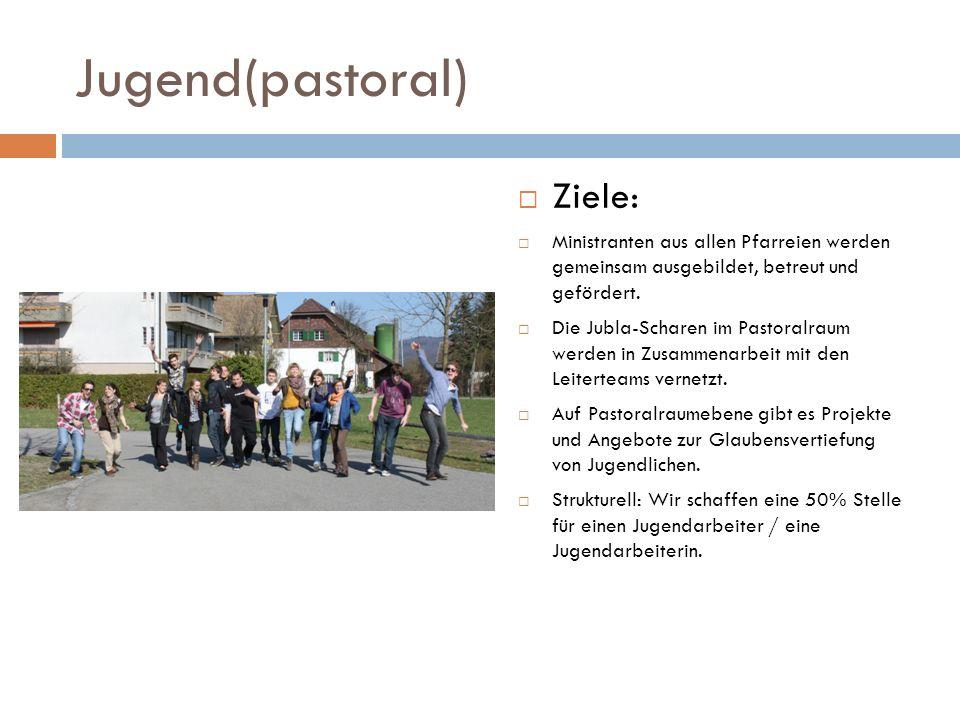 Jugend(pastoral) Ziele: