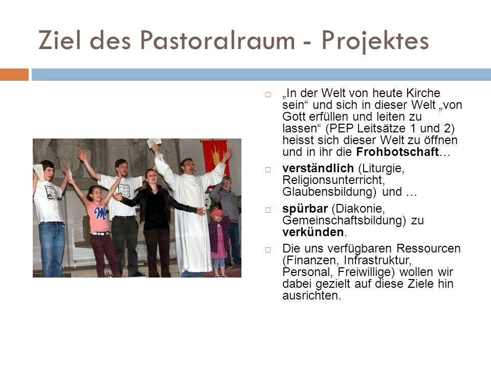 Ziel des Pastoralraum - Projektes
