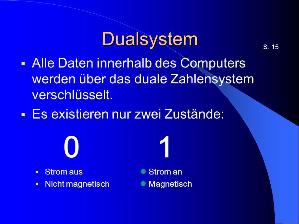 Dualsystem S. 15. Alle Daten innerhalb des Computers werden über das duale Zahlensystem verschlüsselt.