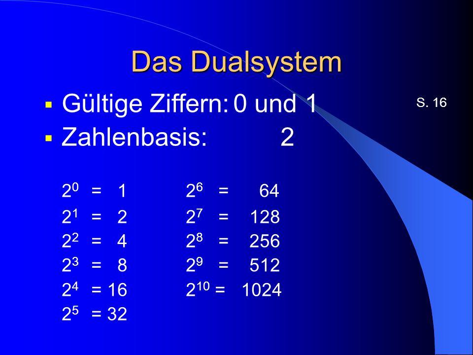 Das Dualsystem Gültige Ziffern: 0 und 1 Zahlenbasis: 2 20 = 1 26 = 64