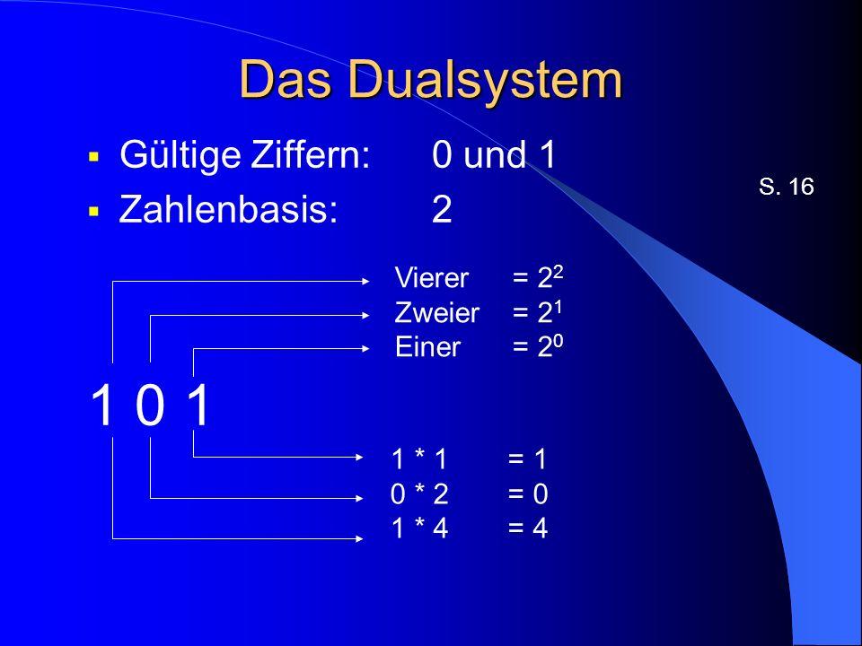 1 0 1 Das Dualsystem Gültige Ziffern: 0 und 1 Zahlenbasis: 2