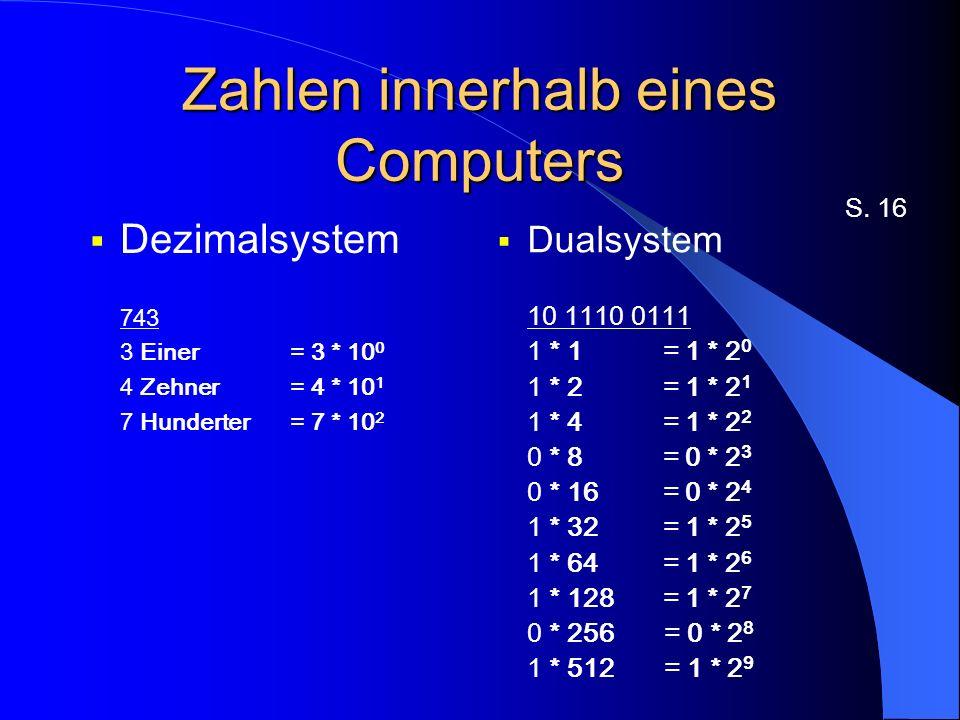 Zahlen innerhalb eines Computers