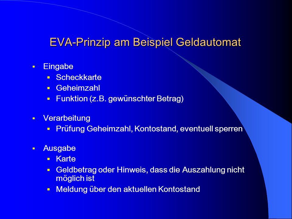EVA-Prinzip am Beispiel Geldautomat