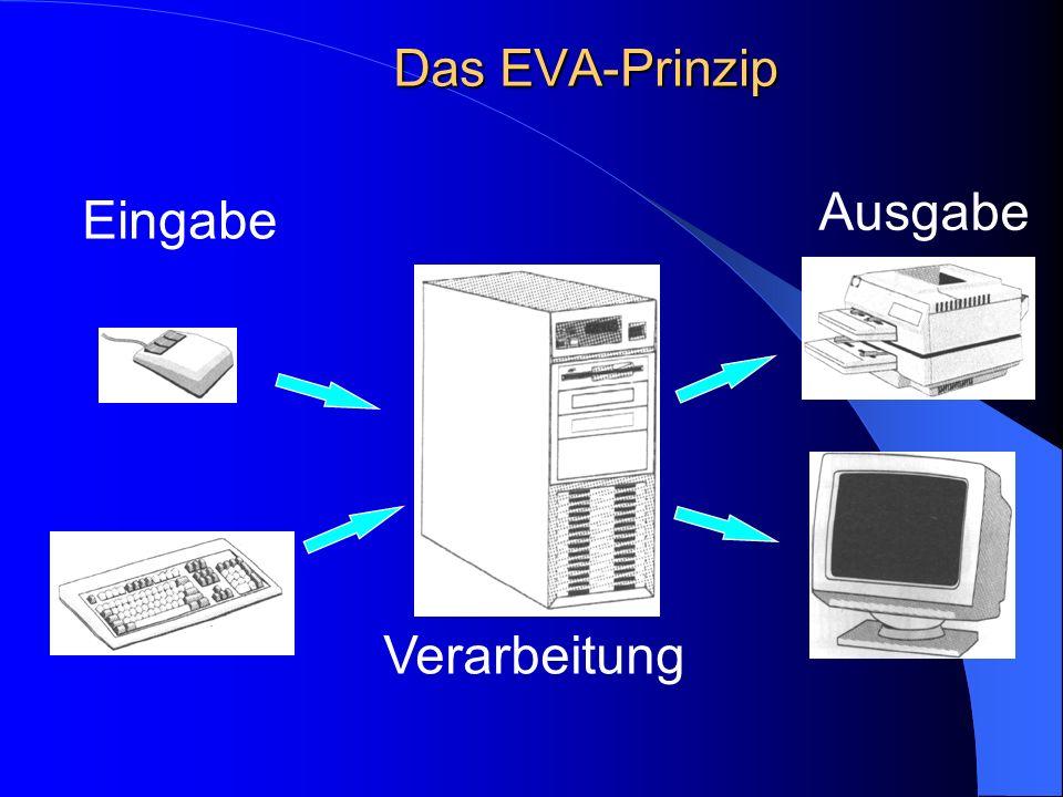 Das EVA-Prinzip Ausgabe Eingabe Verarbeitung