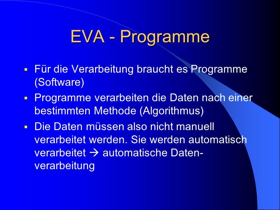EVA - Programme Für die Verarbeitung braucht es Programme (Software)