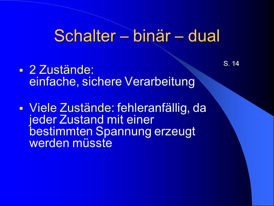 Schalter – binär – dual 2 Zustände: einfache, sichere Verarbeitung
