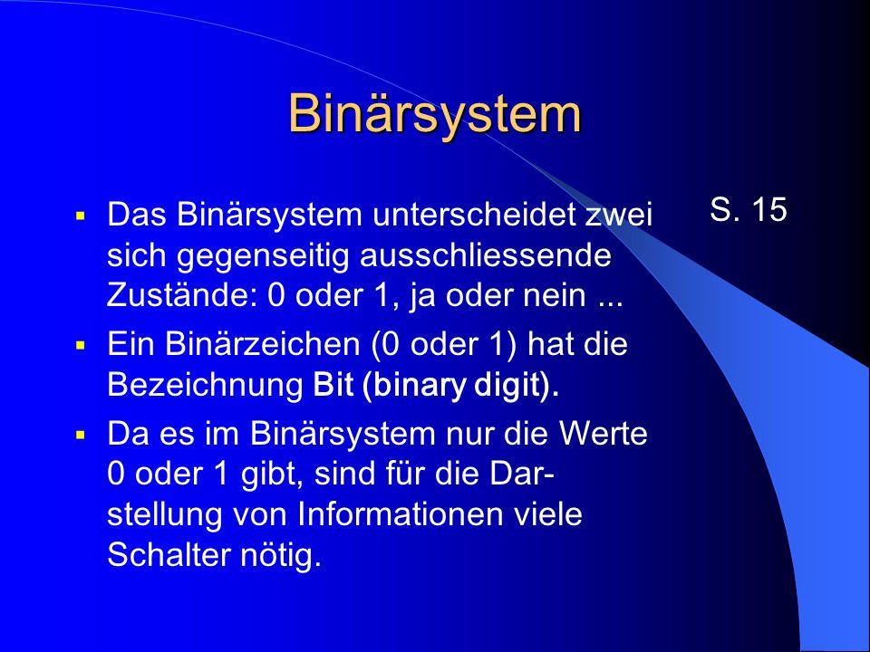 Binärsystem Das Binärsystem unterscheidet zwei sich gegenseitig ausschliessende Zustände: 0 oder 1, ja oder nein ...
