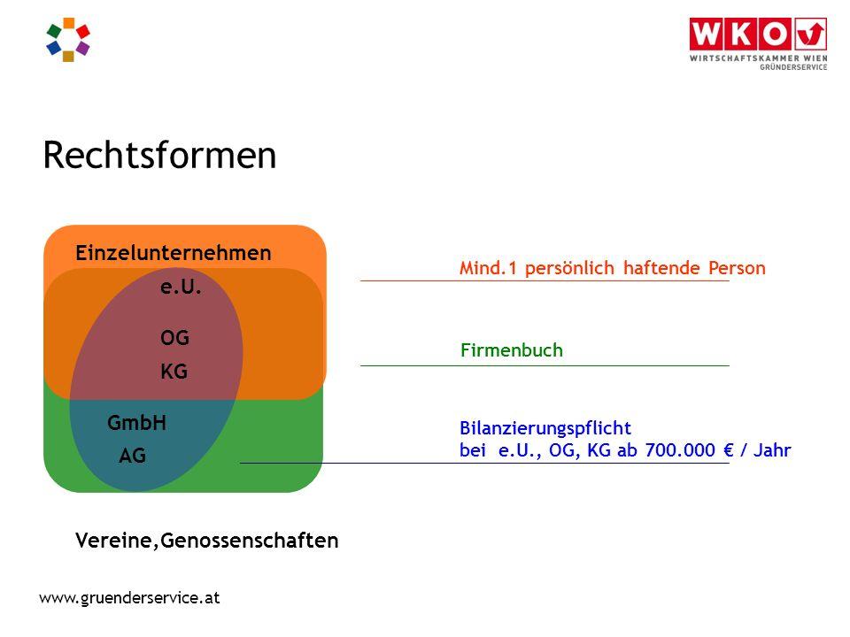 Rechtsformen Einzelunternehmen e.U. OG KG GmbH AG