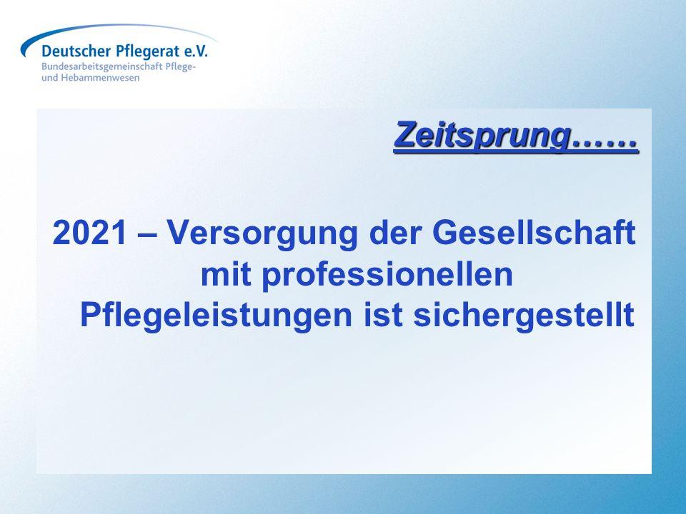 Zeitsprung…… 2021 – Versorgung der Gesellschaft mit professionellen Pflegeleistungen ist sichergestellt.