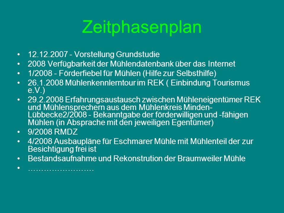 Zeitphasenplan 12.12.2007 - Vorstellung Grundstudie