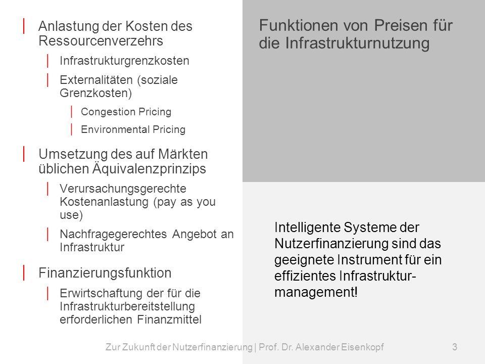 Funktionen von Preisen für die Infrastrukturnutzung