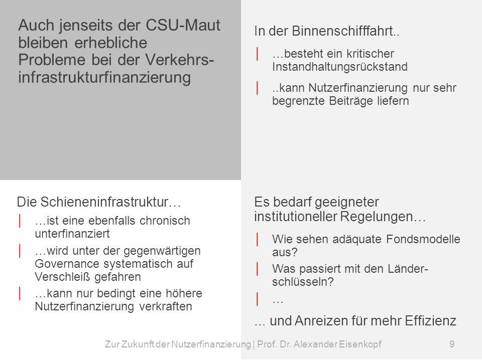 Zur Zukunft der Nutzerfinanzierung | Prof. Dr. Alexander Eisenkopf