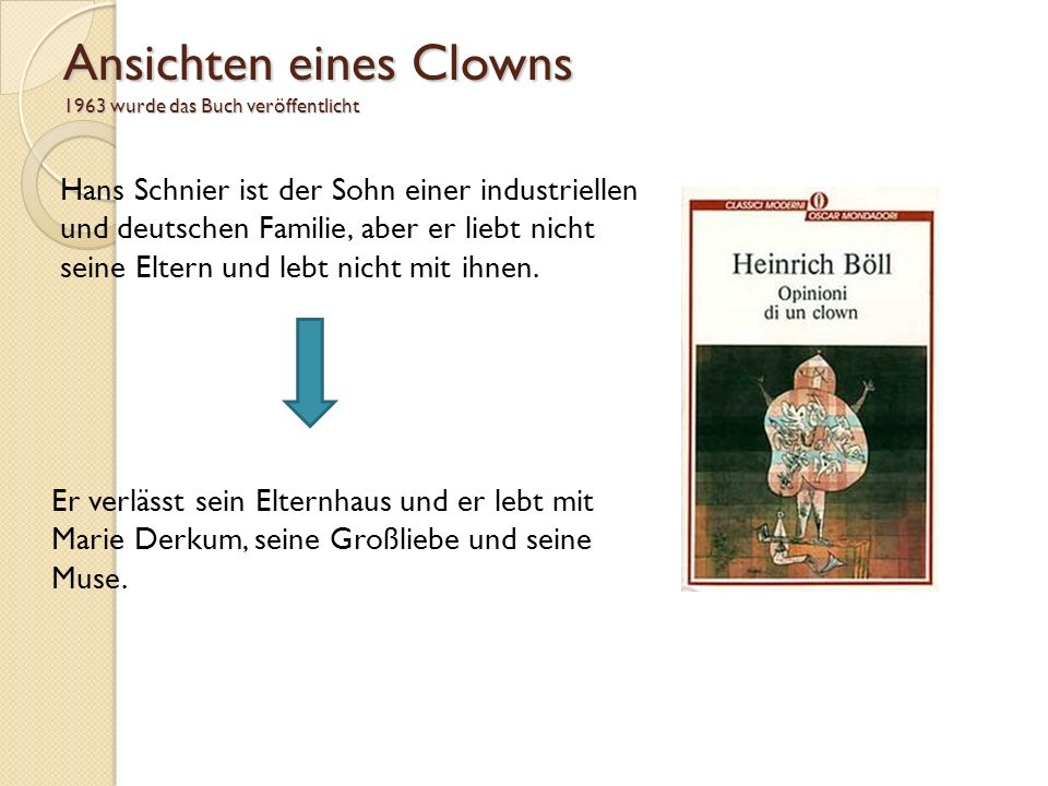 Ansichten eines Clowns 1963 wurde das Buch veröffentlicht
