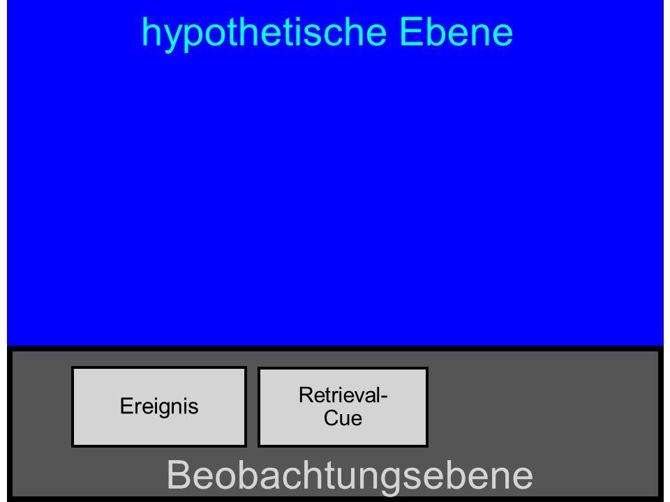 hypothetische Ebene Retrieval- Cue Ereignis Beobachtungsebene