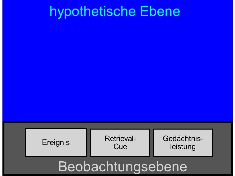 hypothetische Ebene Beobachtungsebene Ereignis Retrieval- Cue