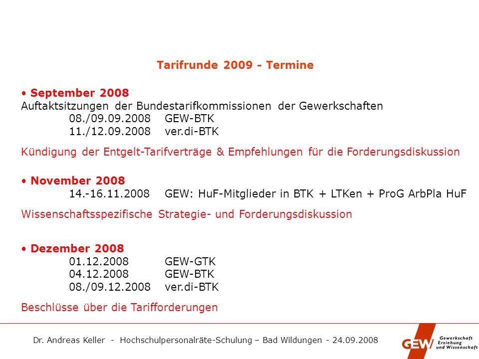 Auftaktsitzungen der Bundestarifkommissionen der Gewerkschaften