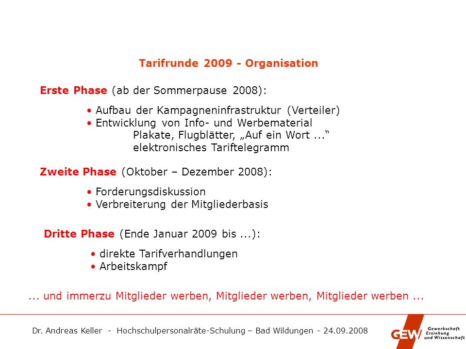 Tarifrunde 2009 - Organisation