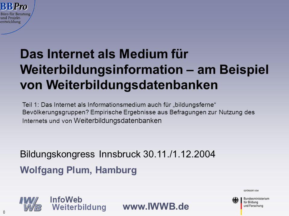 In Österreich 60% mit Internetzugang