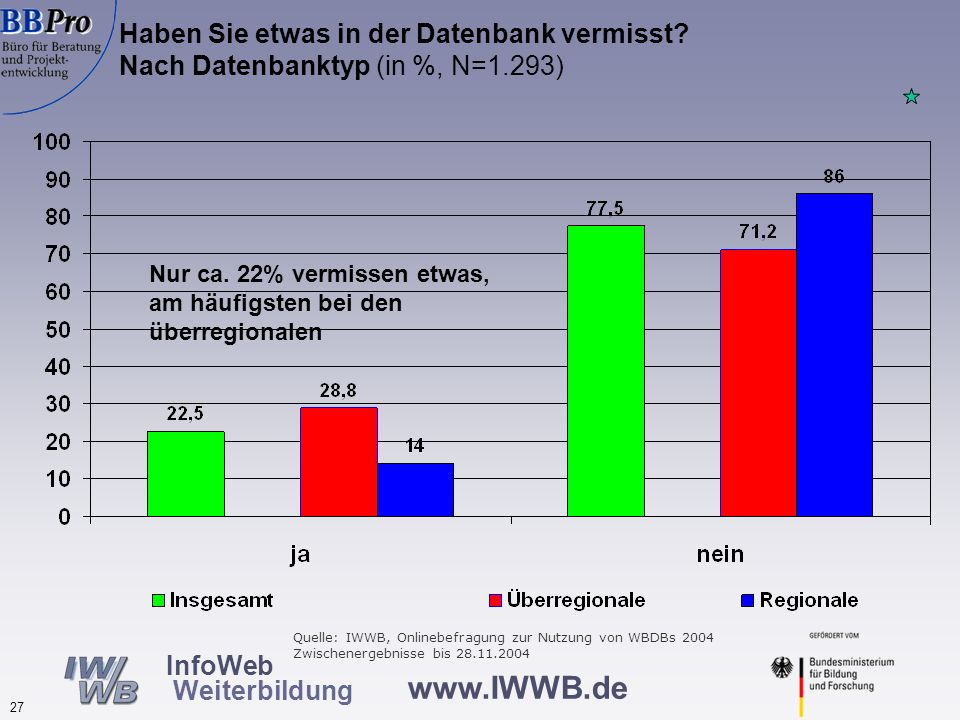 Wichtigkeit von Hilfe und Tipps (in %, N=5.324)