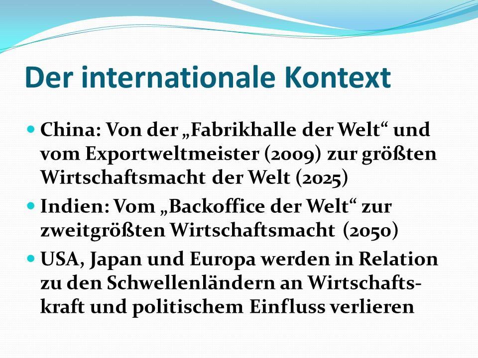 Der internationale Kontext