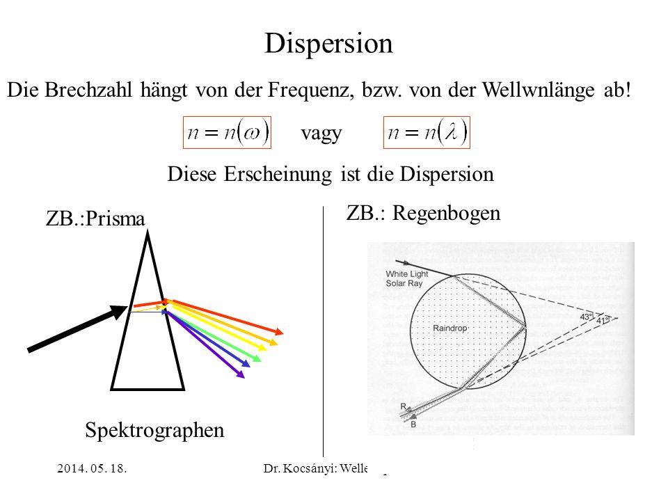 Dr. Kocsányi: Wellenoptik