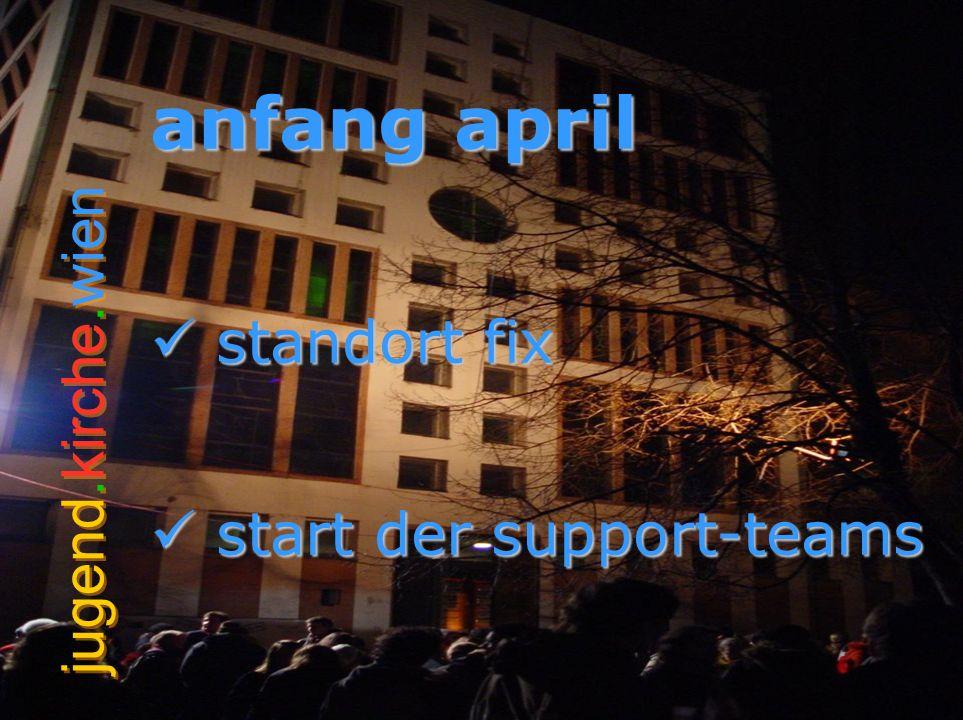 anfang april standort fix start der support-teams jugend.kirche.wien