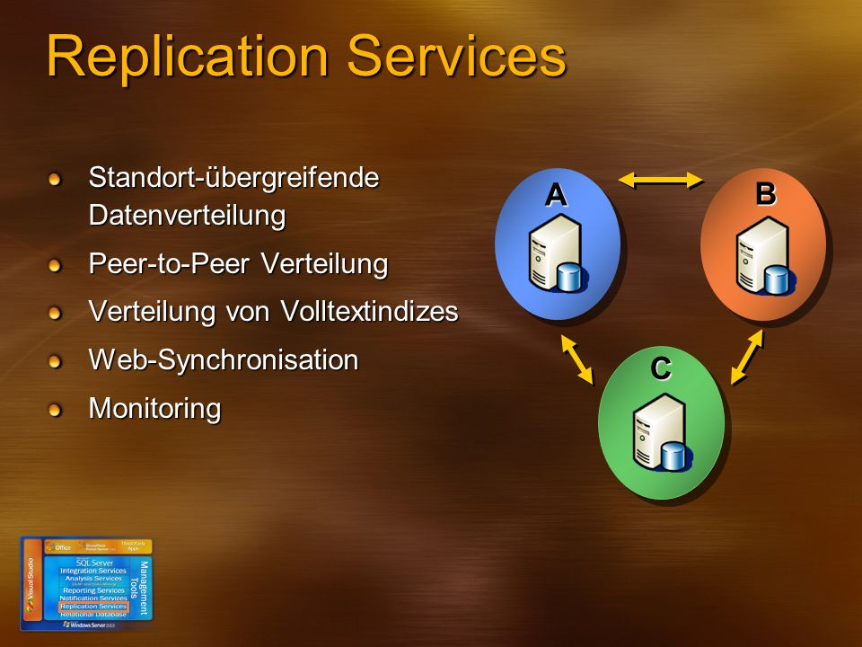 Replication Services A B C Standort-übergreifende Datenverteilung