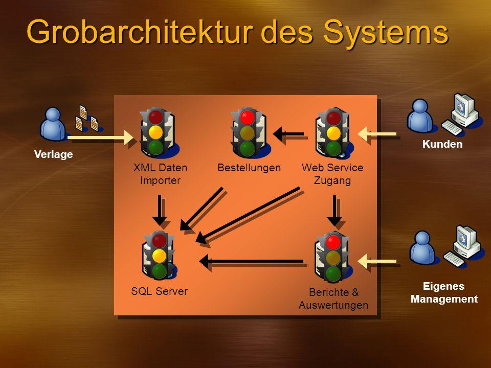 Grobarchitektur des Systems