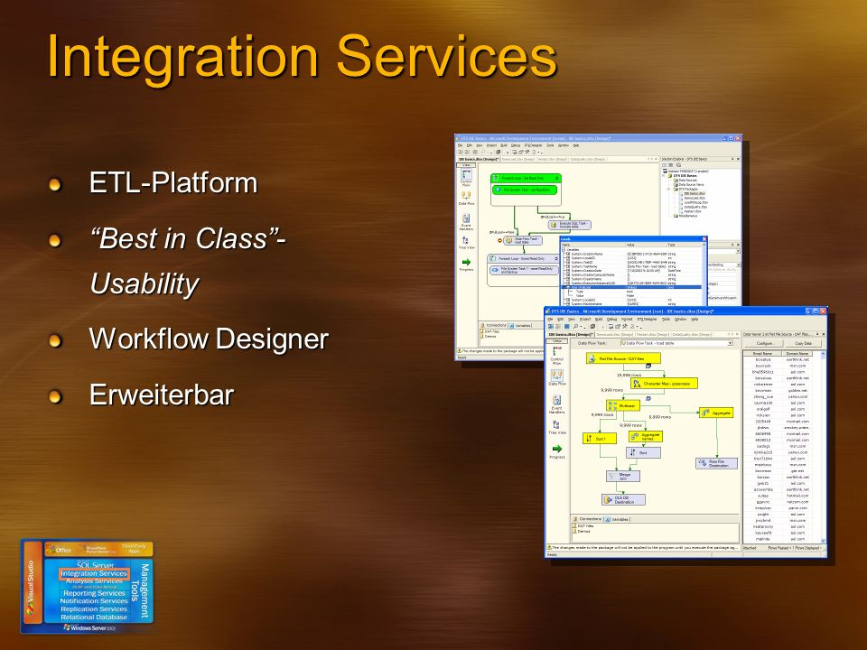 Integration Services ETL-Platform Best in Class -Usability
