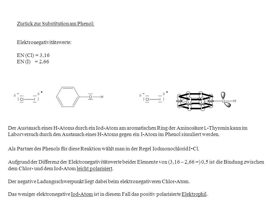 Zurück zur Substitution am Phenol: