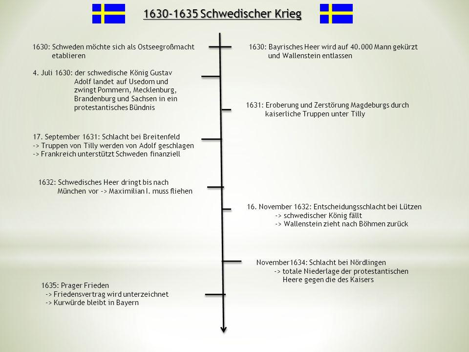 1630-1635 Schwedischer Krieg 1630: Schweden möchte sich als Ostseegroßmacht etablieren.