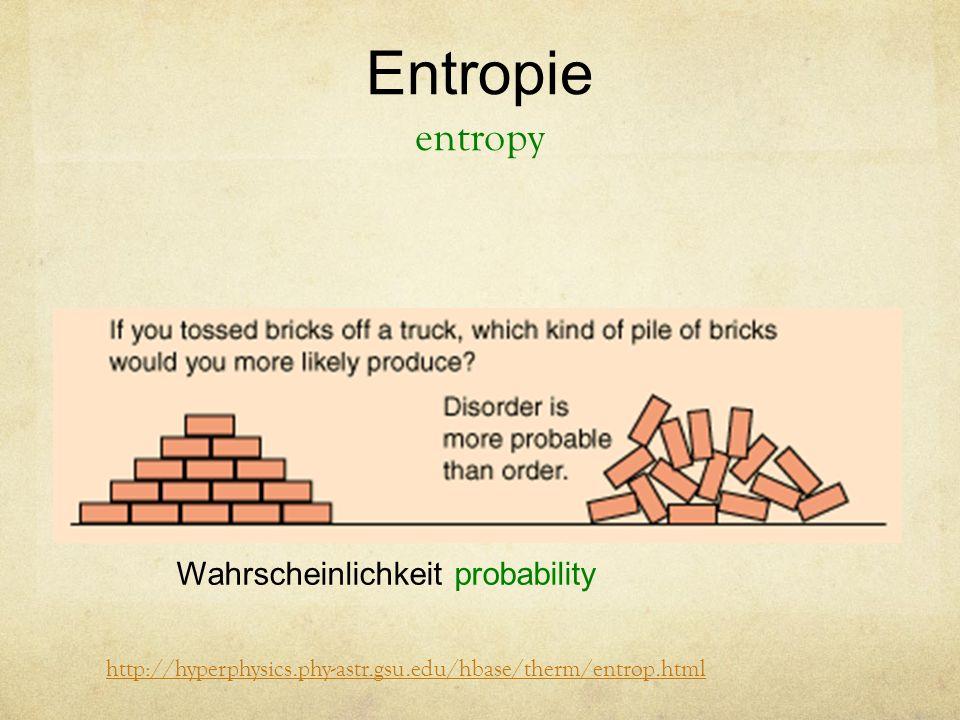 Entropie entropy Wahrscheinlichkeit probability