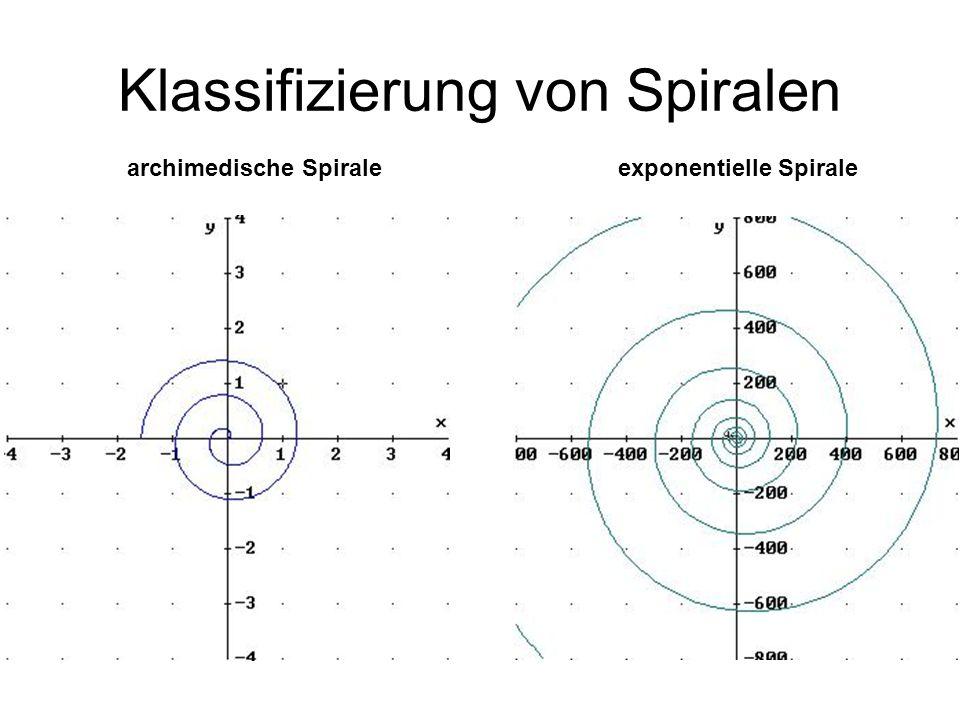 Klassifizierung von Spiralen