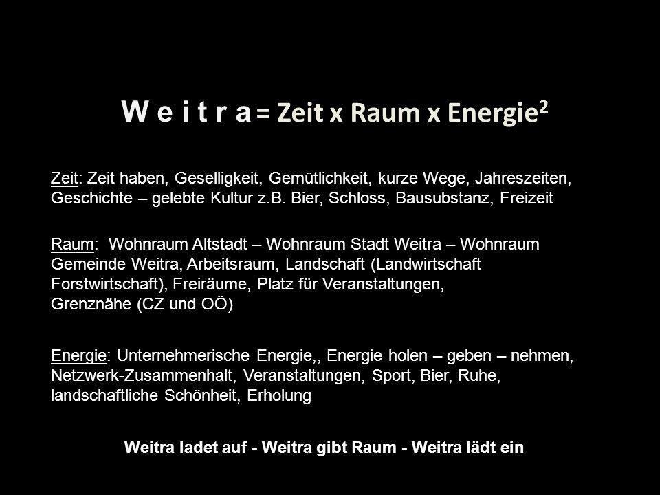 W e i t r a = Zeit x Raum x Energie2