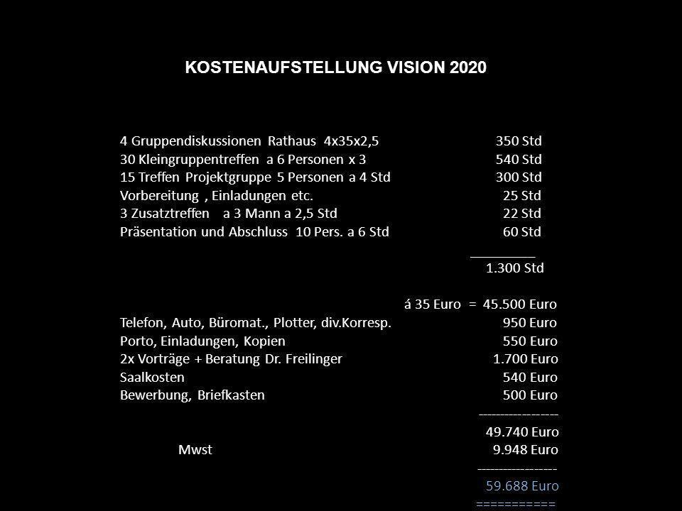 KOSTENAUFSTELLUNG VISION 2020
