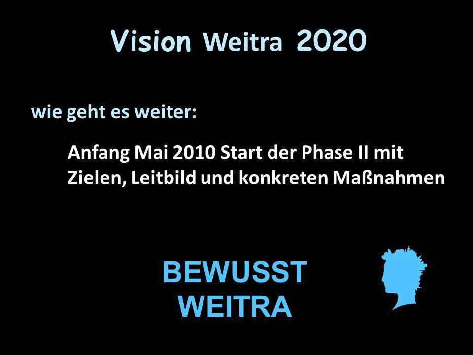 Vision Weitra 2020 BEWUSST WEITRA wie geht es weiter: