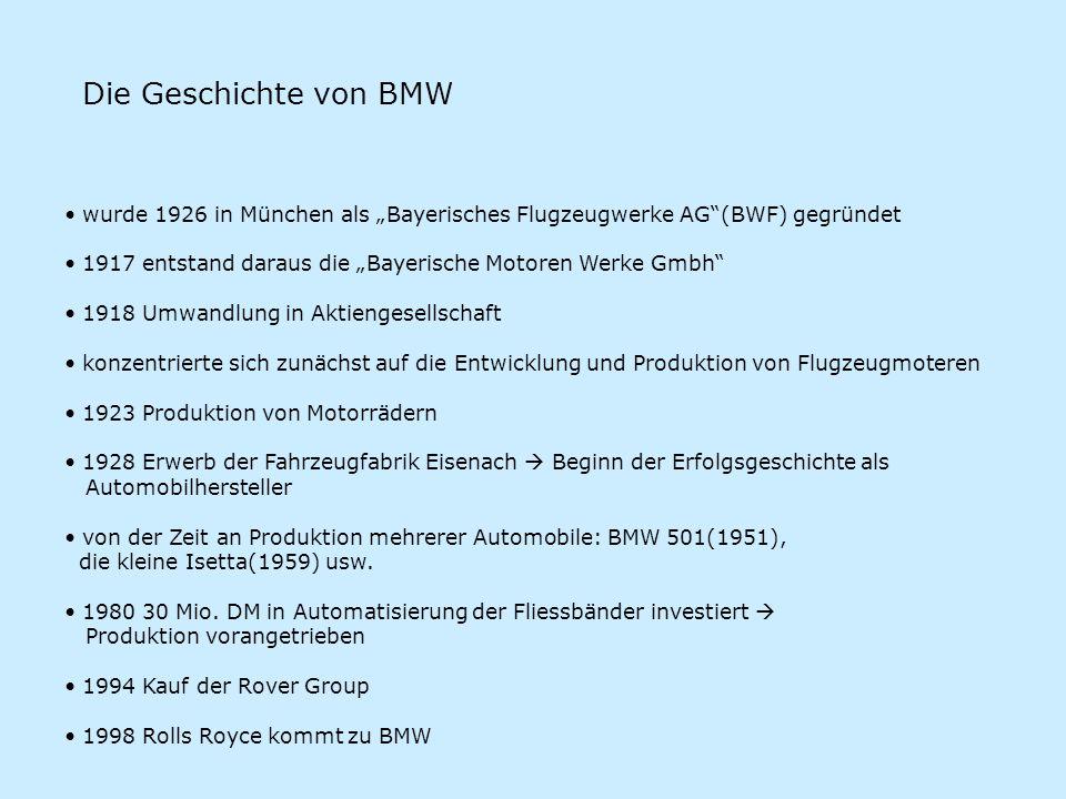 """Die Geschichte von BMW wurde 1926 in München als """"Bayerisches Flugzeugwerke AG (BWF) gegründet."""