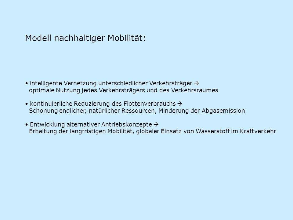 Modell nachhaltiger Mobilität:
