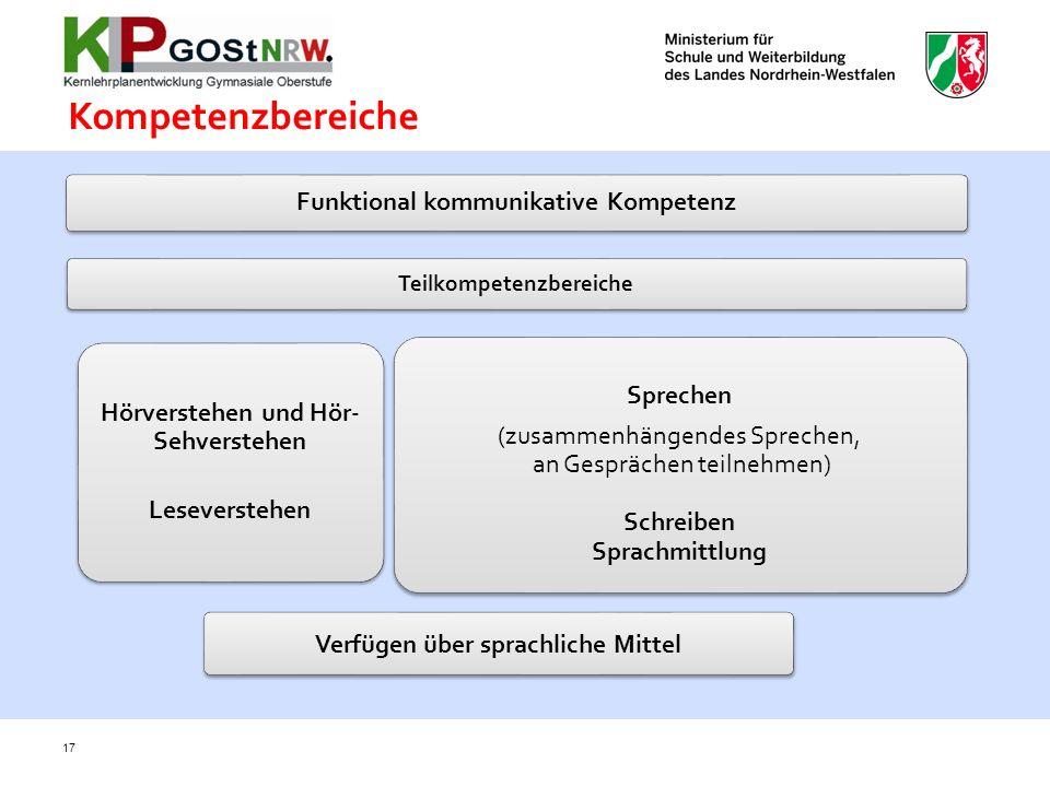 Kompetenzbereiche Funktional kommunikative Kompetenz Sprechen
