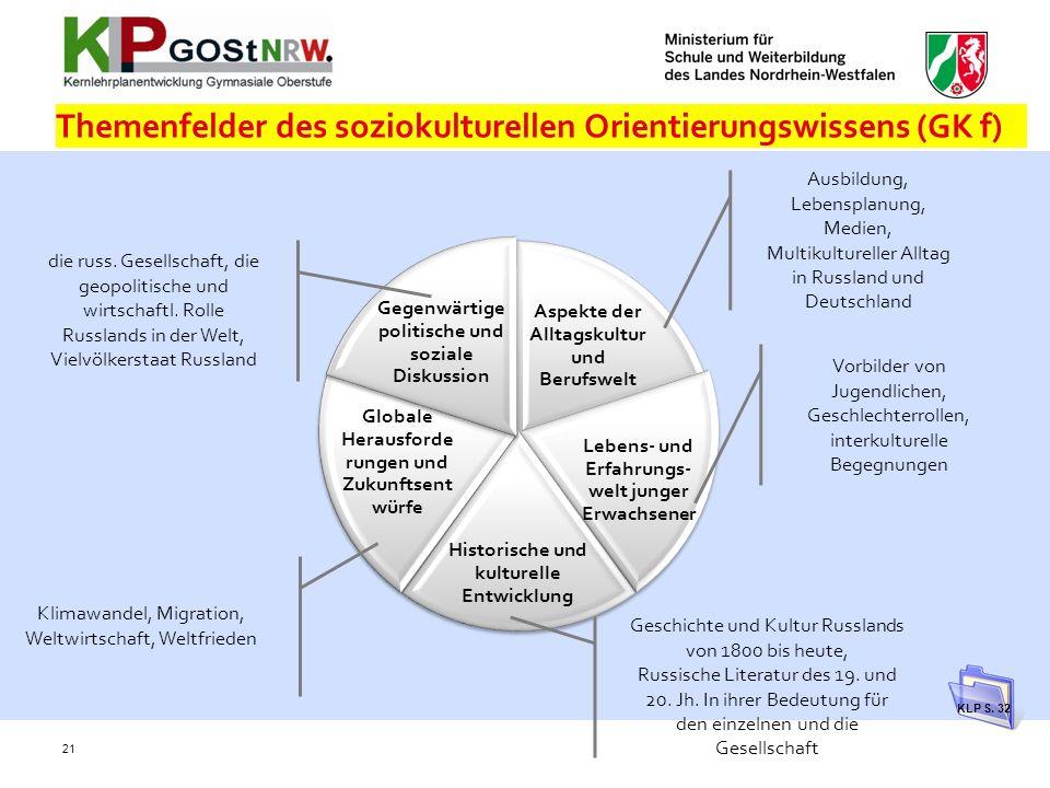 Themenfelder des soziokulturellen Orientierungswissens (GK f)