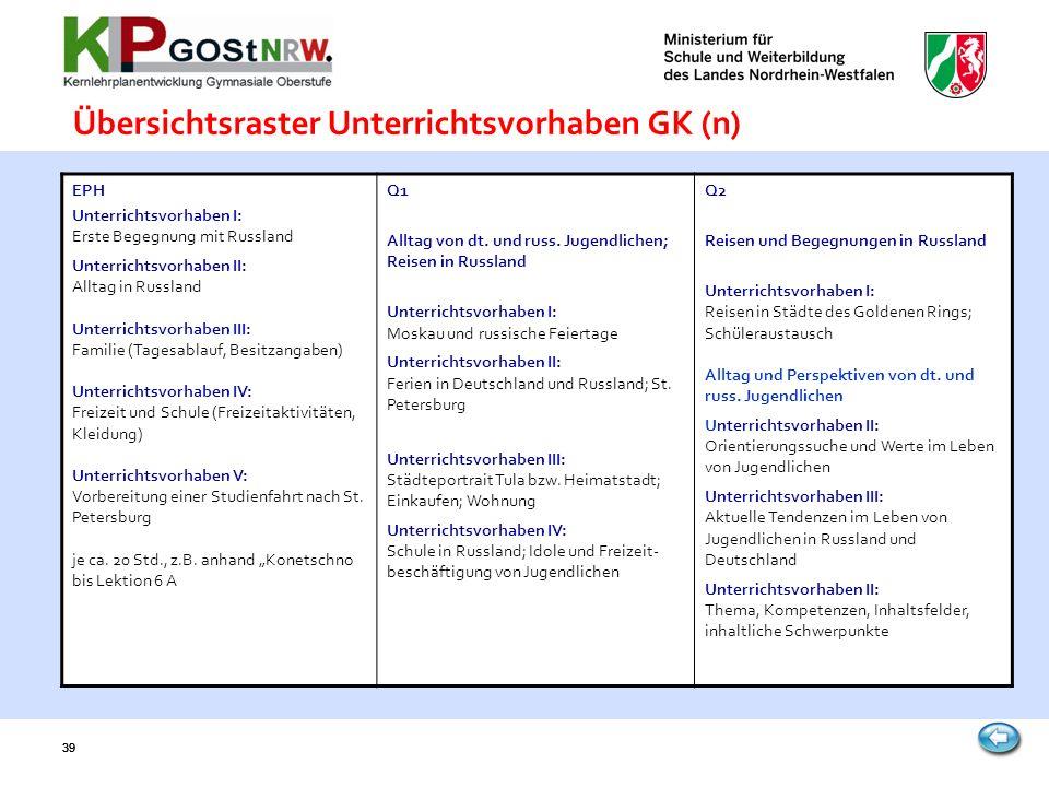 Übersichtsraster Unterrichtsvorhaben GK (n)