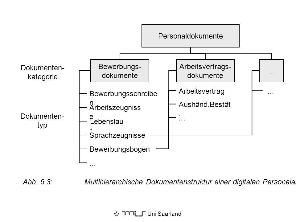 Bewerbungs- dokumente