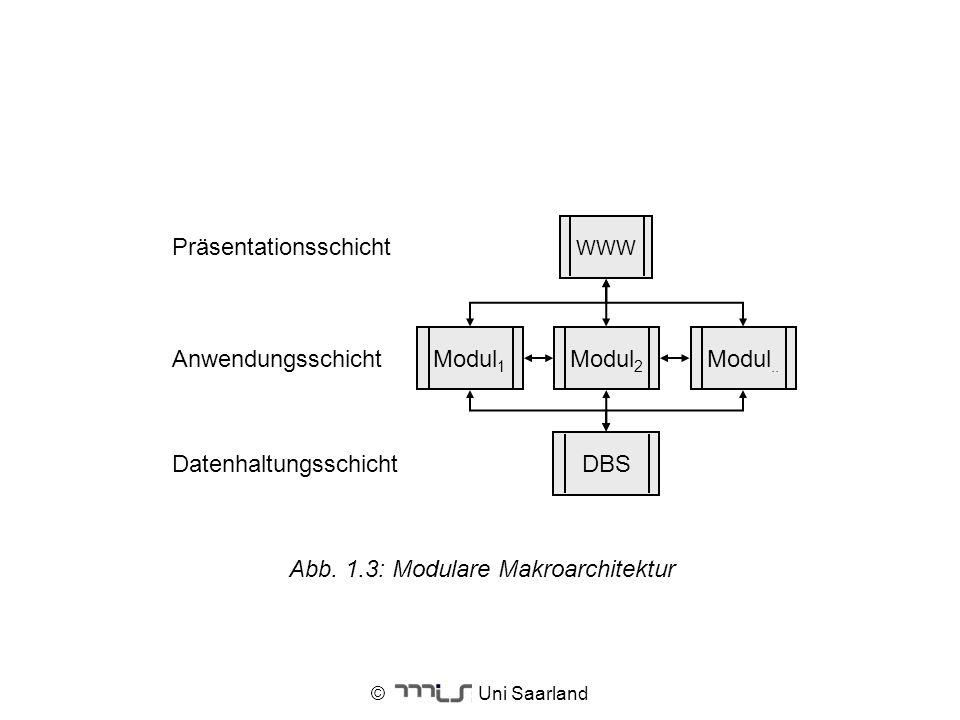 Datenhaltungsschicht Anwendungsschicht Präsentationsschicht