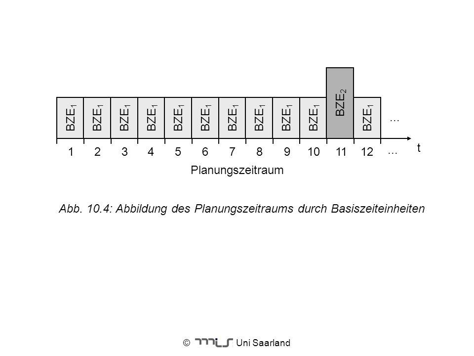 Abb. 10.4: Abbildung des Planungszeitraums durch Basiszeiteinheiten