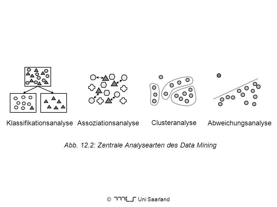 Klassifikationsanalyse Assoziationsanalyse Abweichungsanalyse